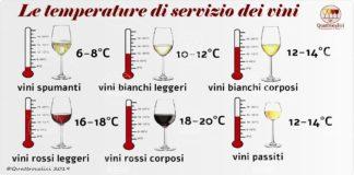 temperature di servizio dei vini