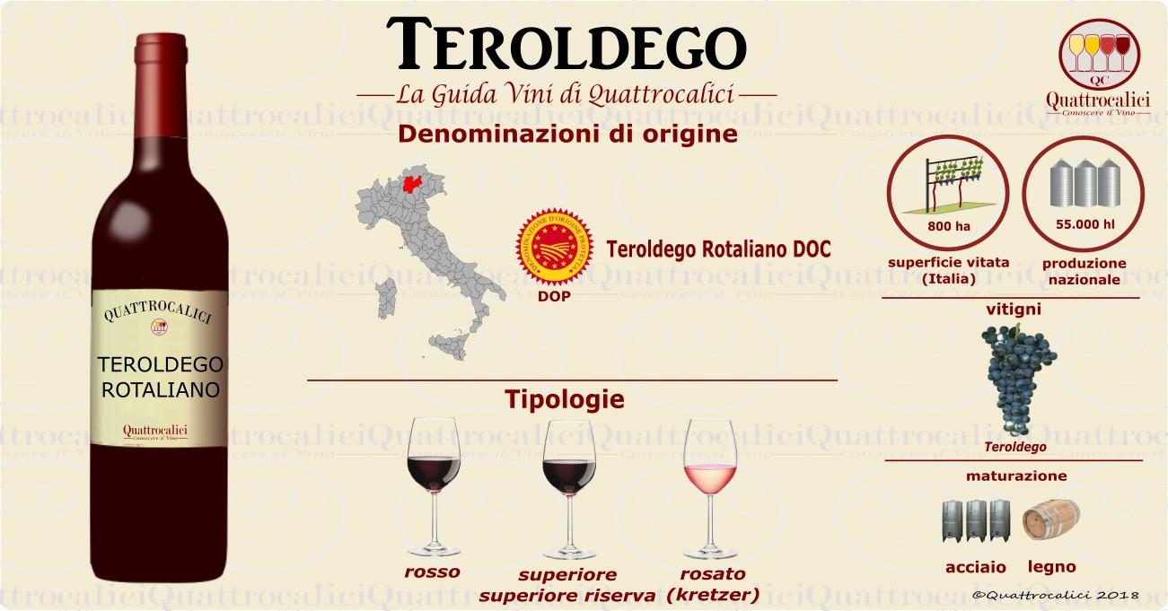teroldego vino