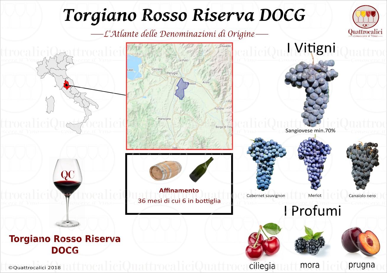 torgiano-rosso-riserva-docg