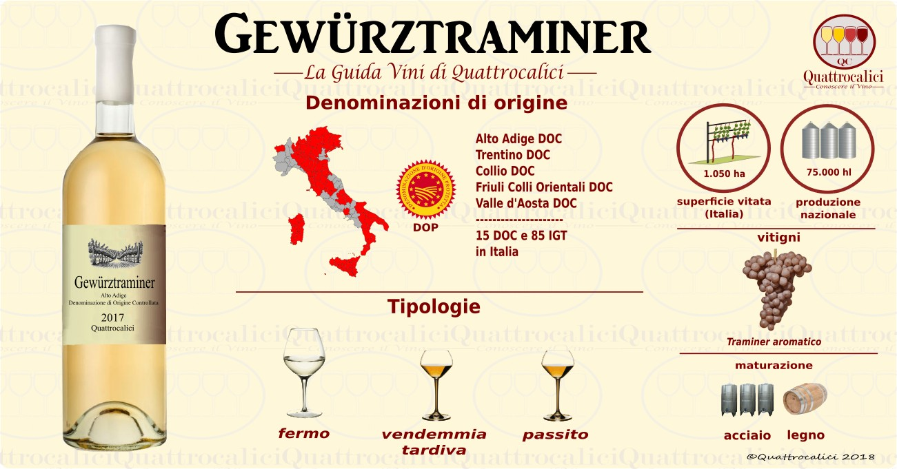 Gewürztraminer vini