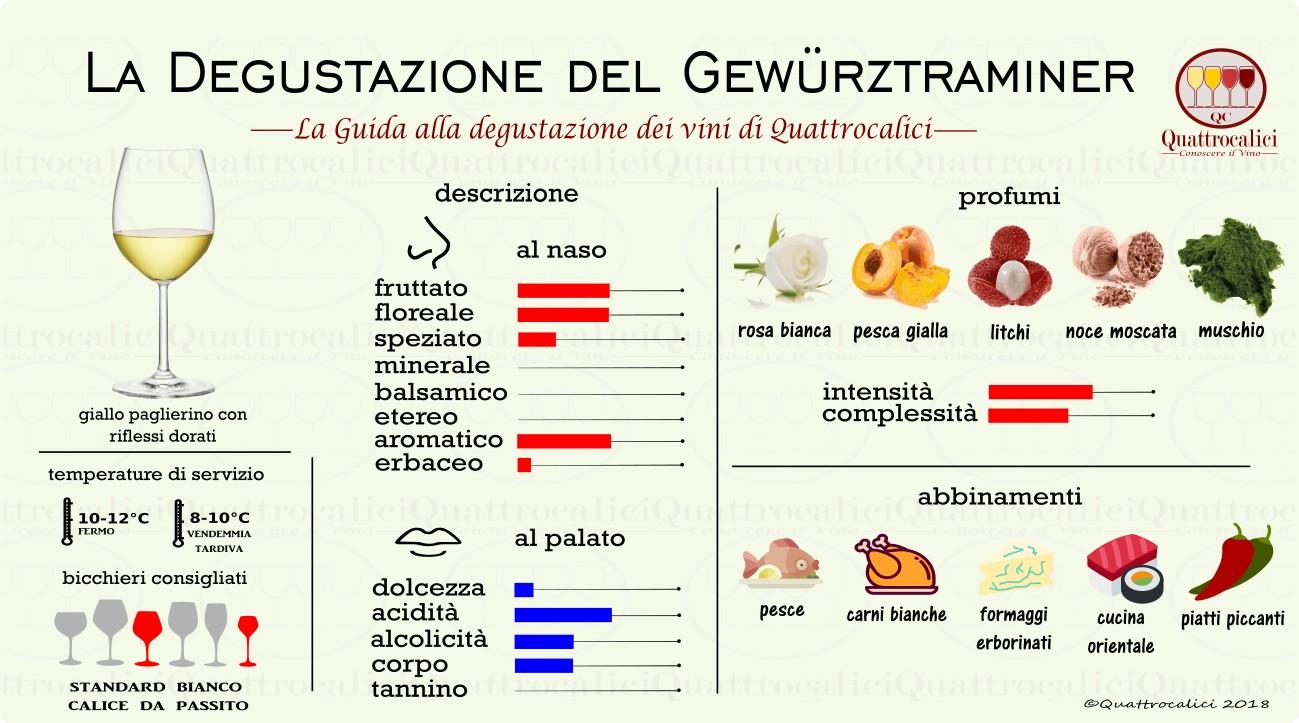 gewürztraminer-degustazione