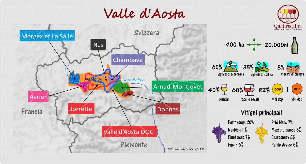 La Valle d'Aosta e i suoi vini