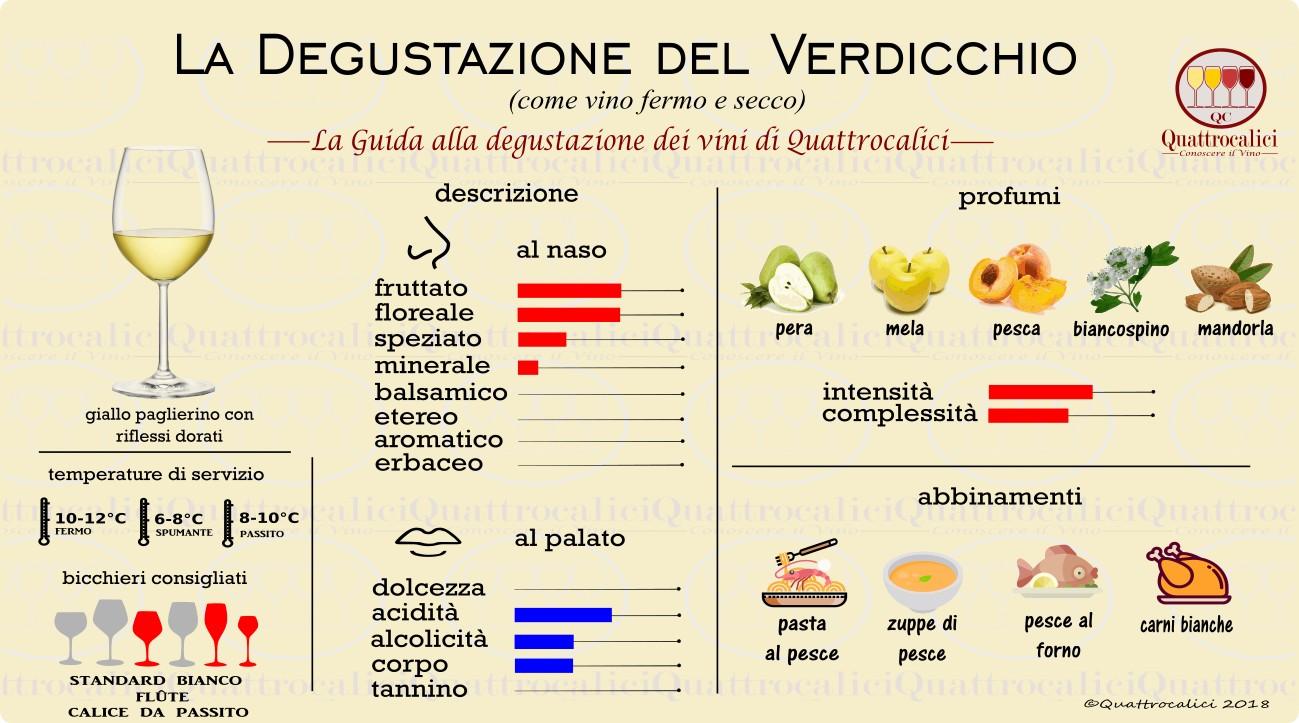 verdicchio-degustazione