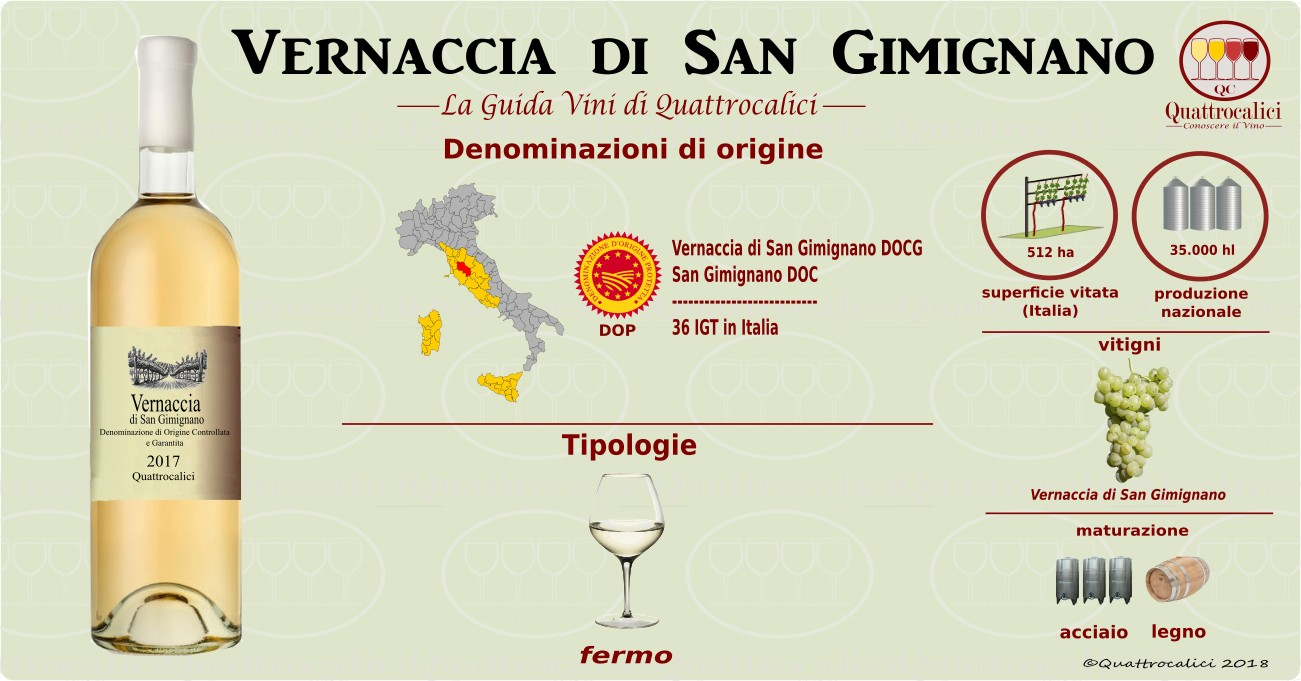 vernaccia-san-gimignano-vini