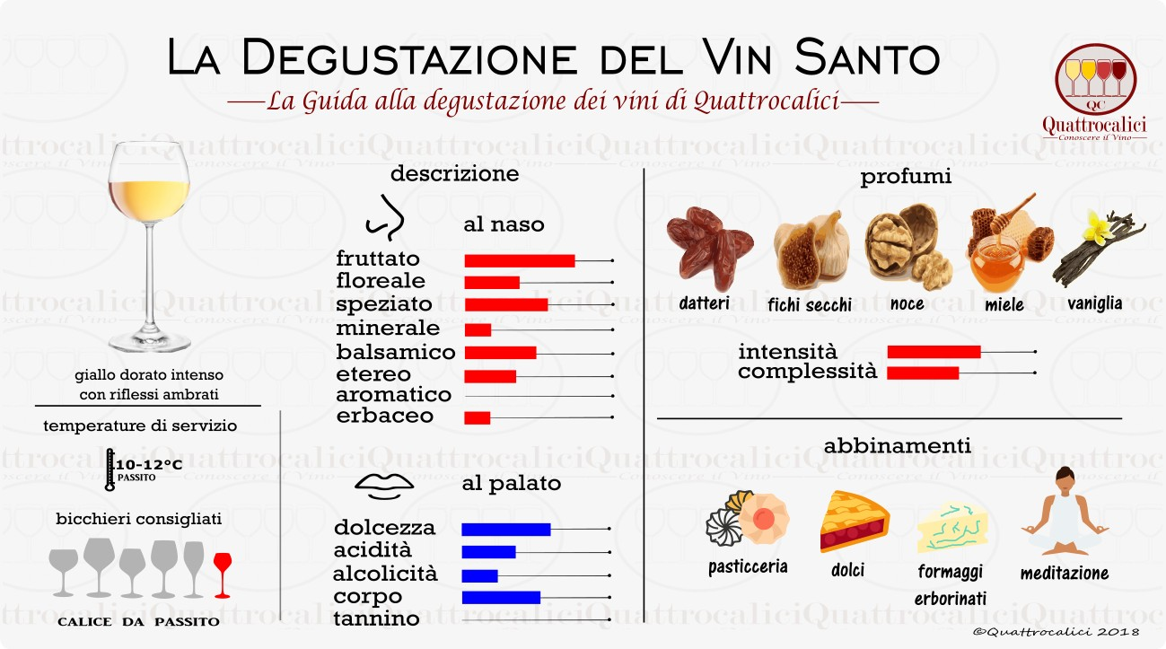 vin santo degustazione