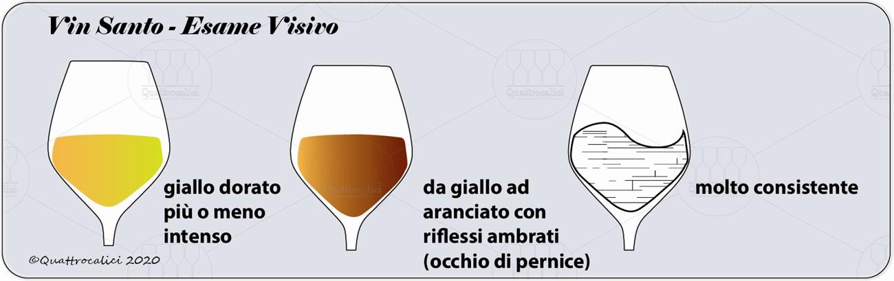 vin santo degustazione visivo