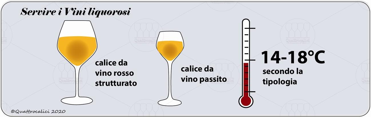 vini liquorosi degustazione servizio