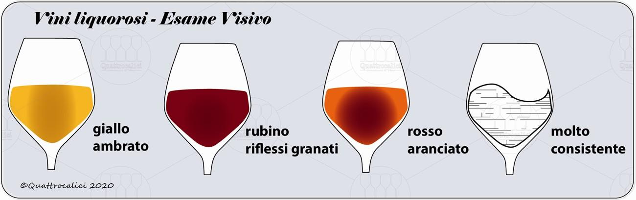 vini liquorosi degustazione visivo