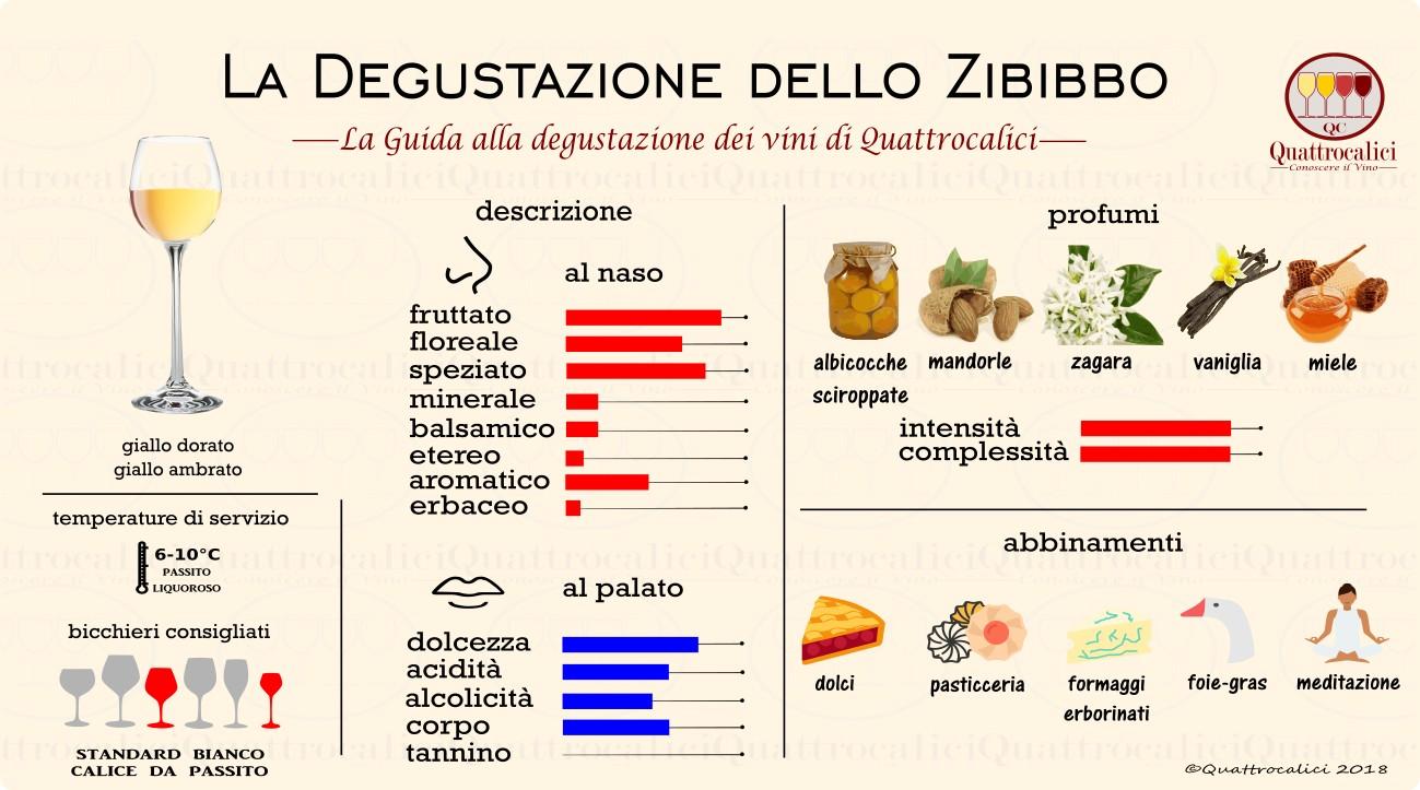 zibibbo-degustazione