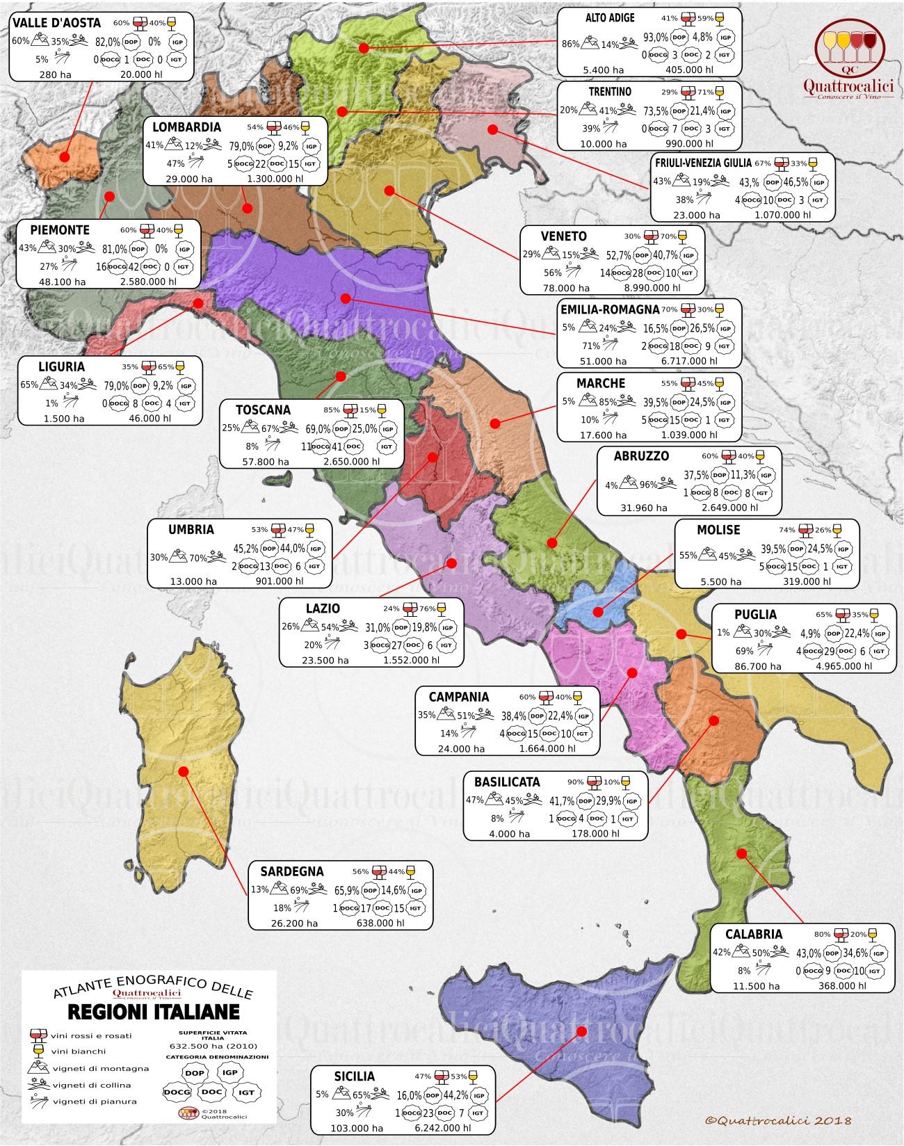 italia regioni del vino