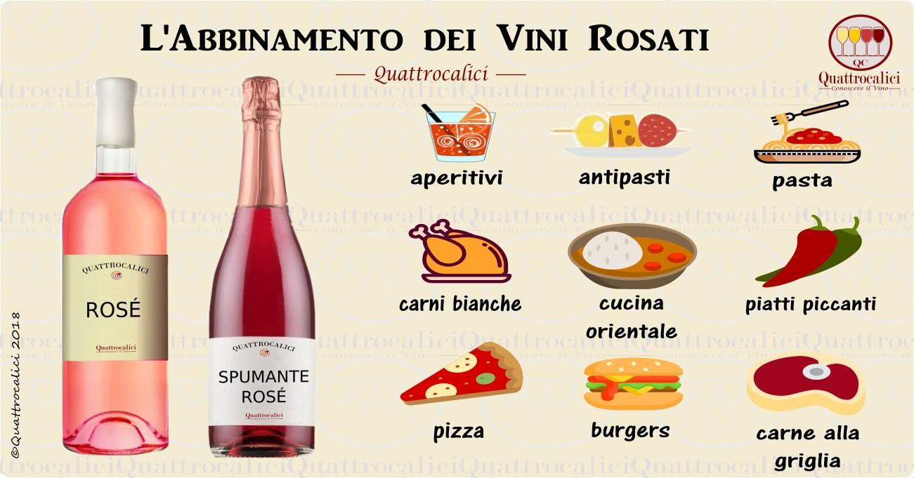 abbinamento vini rosati