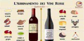 abbinamento vini rossi