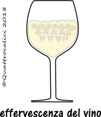 L'effervescenza dei vini
