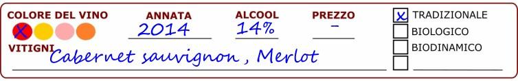 La scheda degustazione vini, tipologia vino