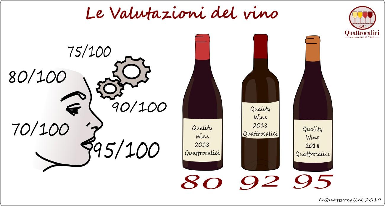La valutazione del vino