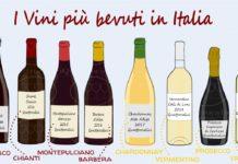 I vini più bevuti in Italia
