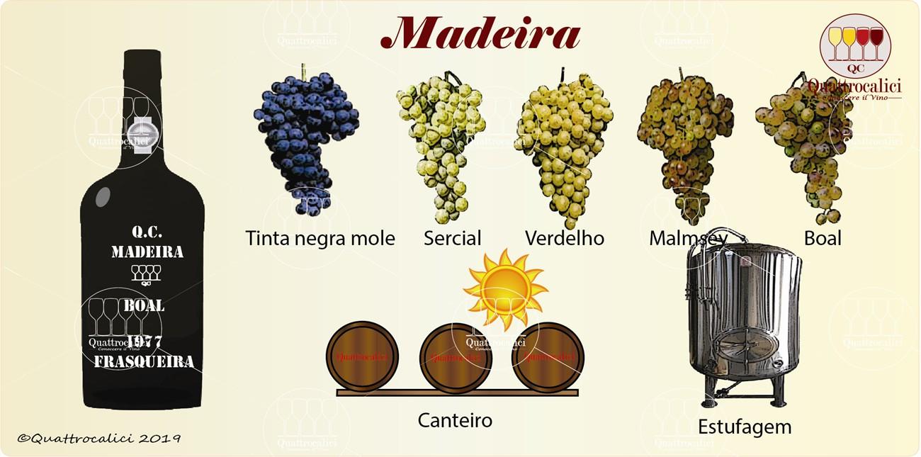 Il Madeira