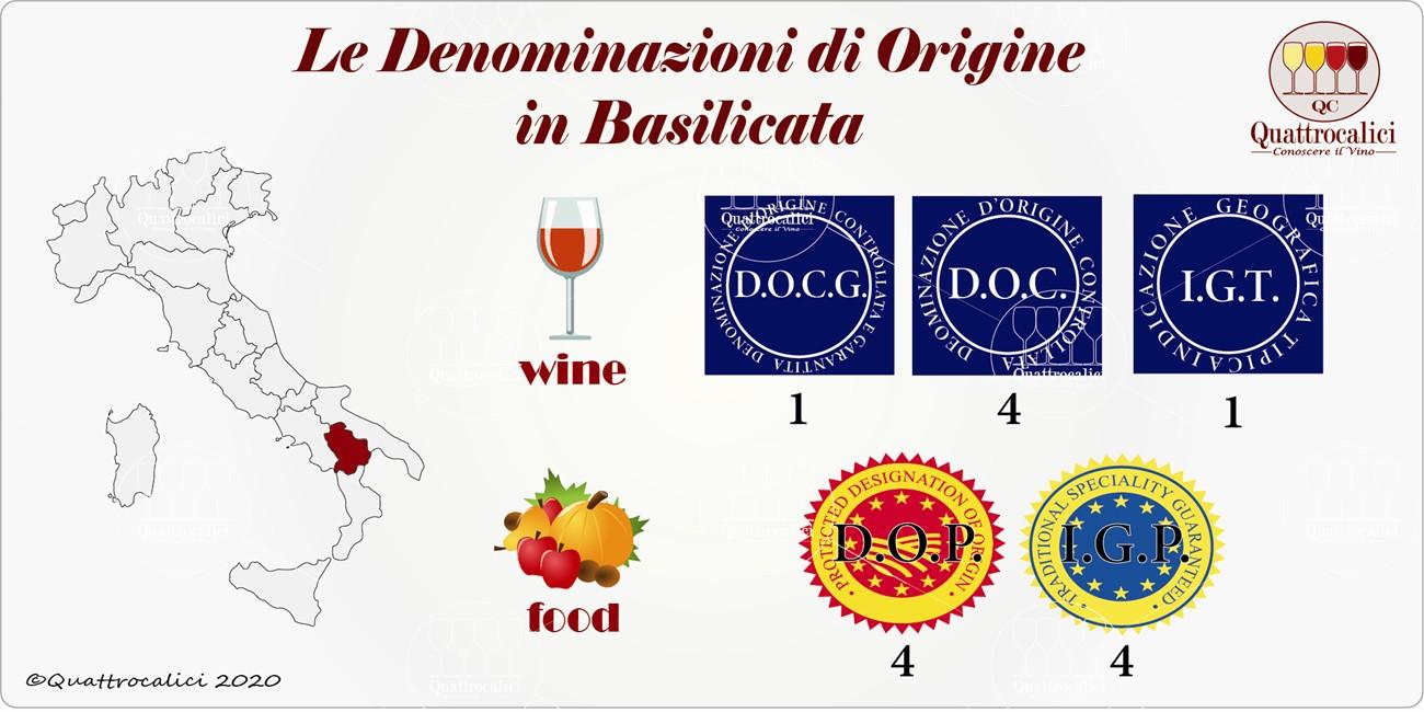 basilicata denominazioni