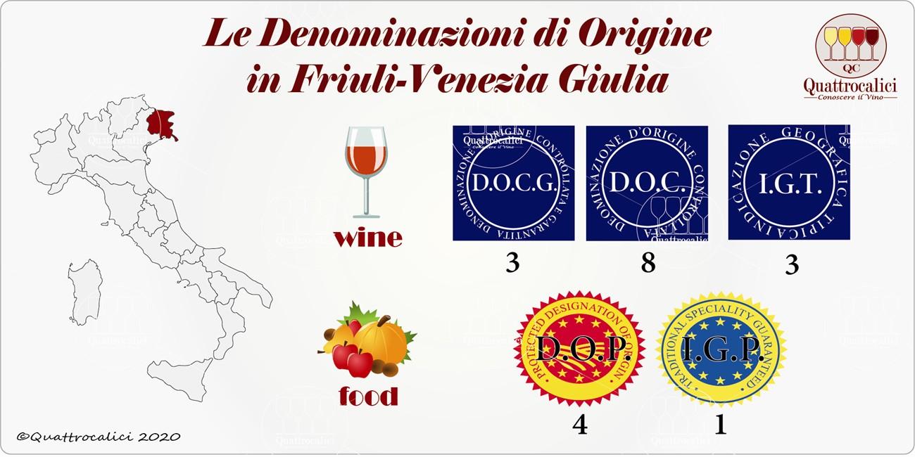 friuli-venezia-giulia denominazioni