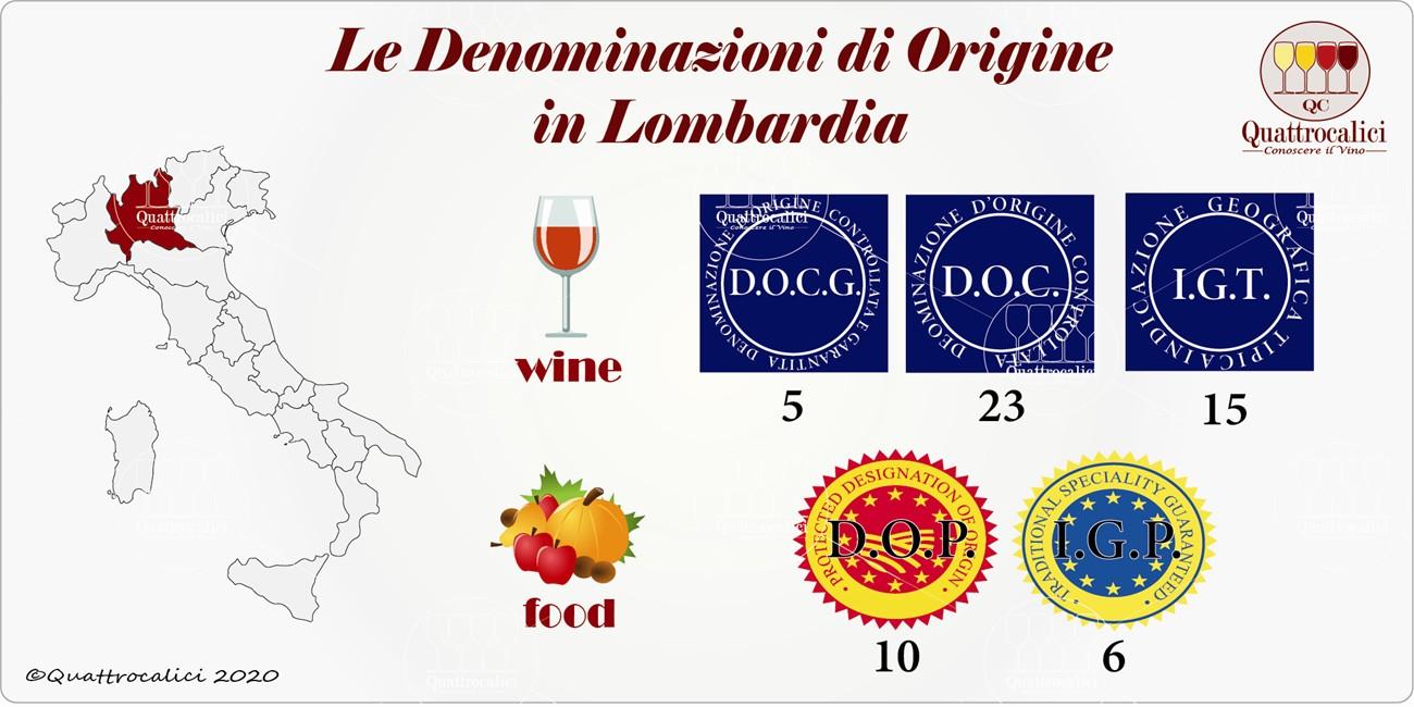 lombardia denominazioni
