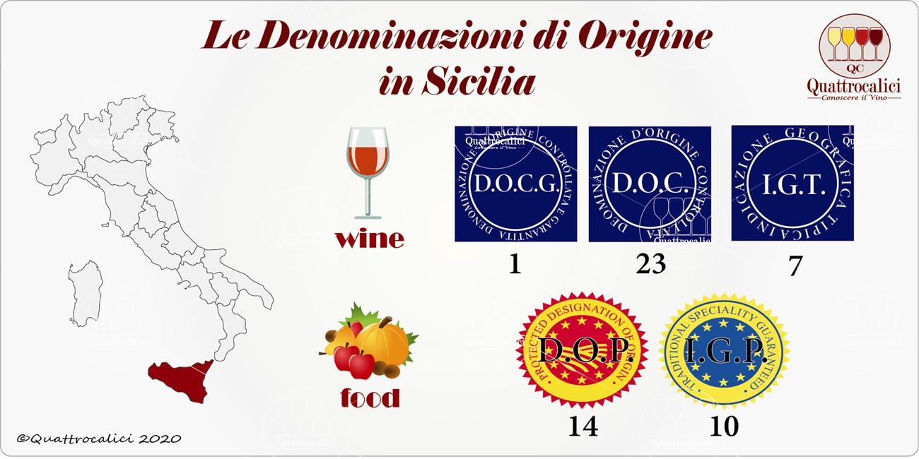 sicilia denominazioni