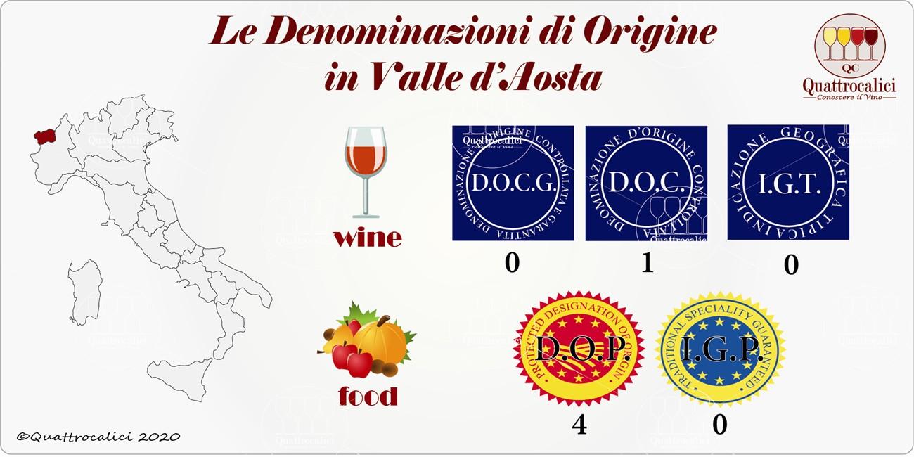 valle d'aosta denominazioni
