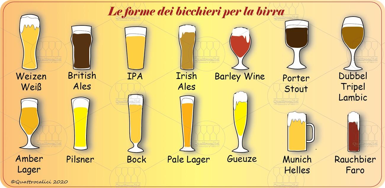 bicchieri birra forme