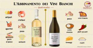 abbinamento vini bianchi