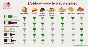 abbinamento vino desserts e dolci