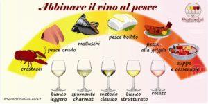 abbinamento vini pesce