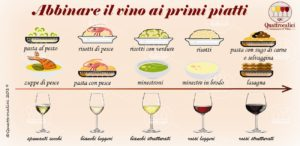 abbinamento vino-primi piatti