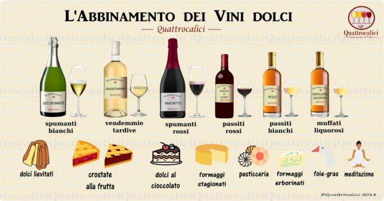 abbinamento vini dolci