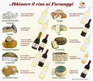abbinamento vino formaggi