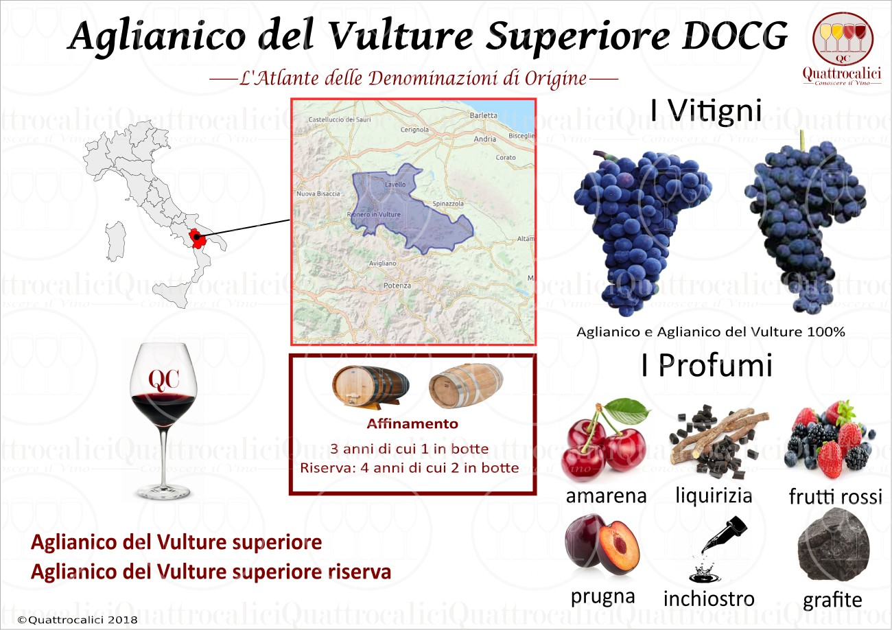 aglianico-del-vulture-superiore-docg