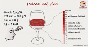 alcol nel vino