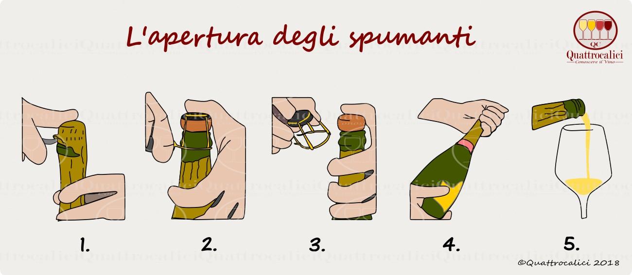 apertura bottiglia vini spumanti