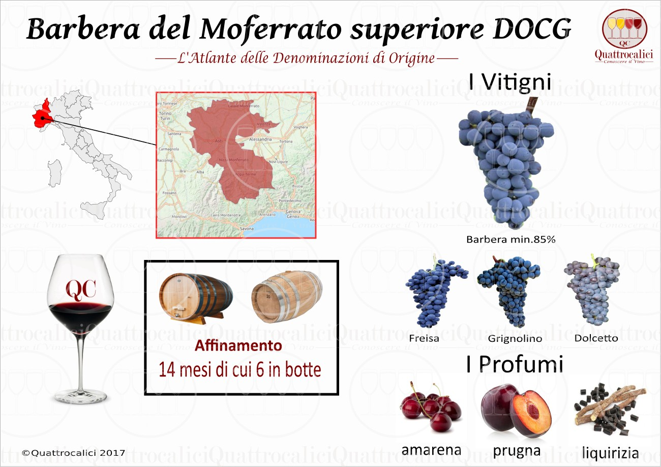barbera-monferrato-superiore-docg