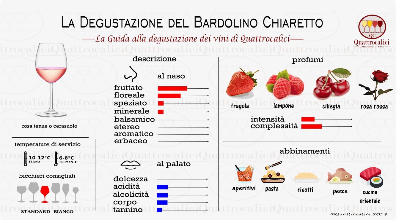 bardolino-chiaretto-degustazione