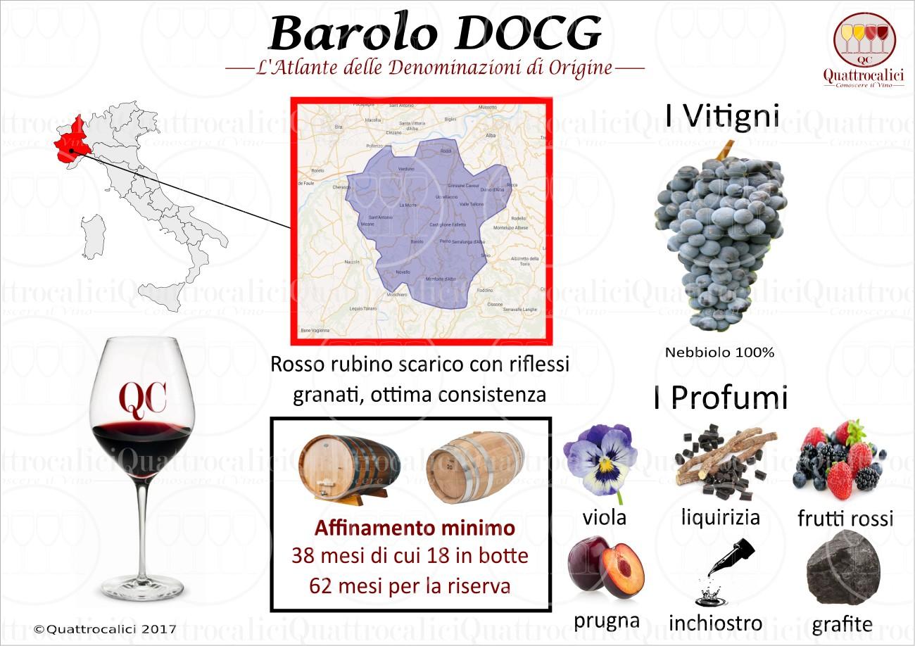 barolo-docg