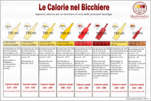 calorie_nel_vino