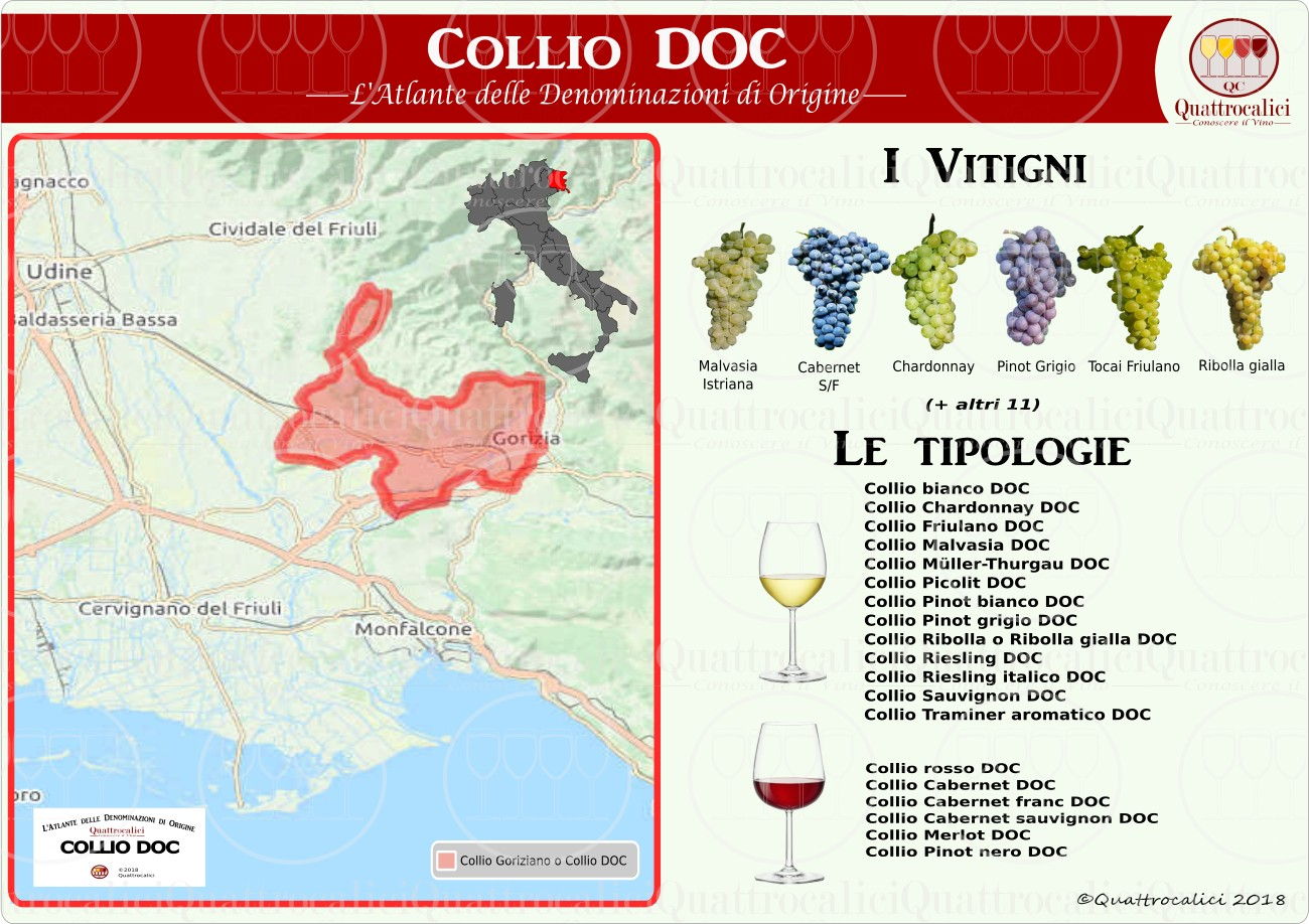 collio-doc