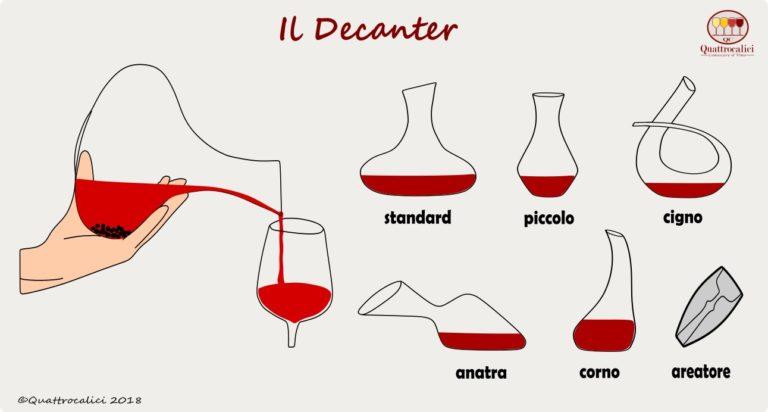 Il decanter per il vino