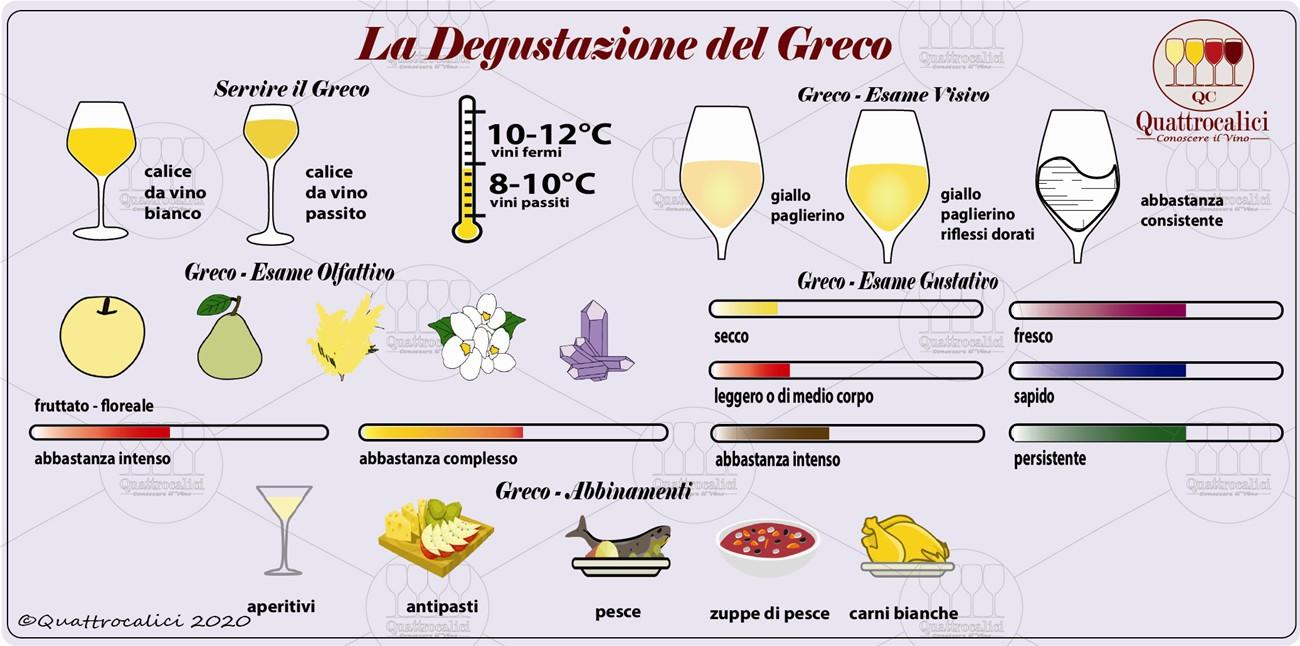 degustazione greco