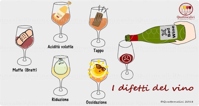 I difetti del vino