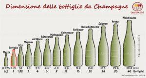 dimensione bottiglie vino