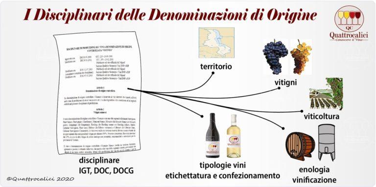 disciplinari e denominazioni di origine