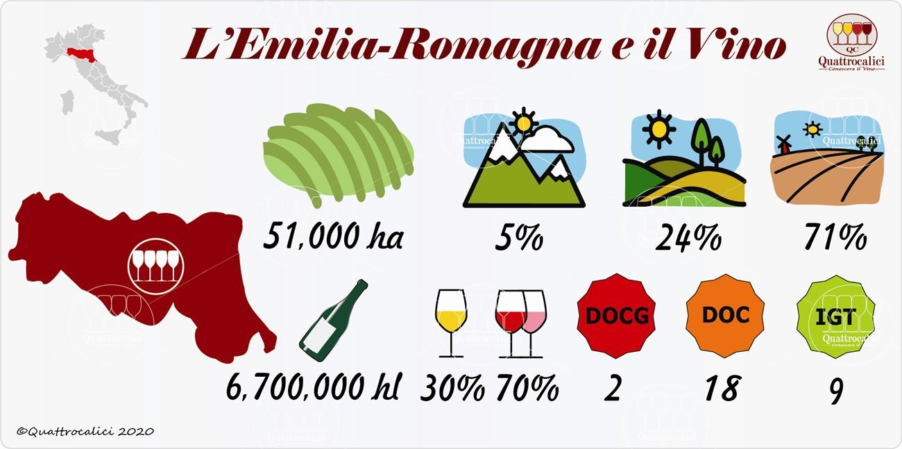 vino e vini in emilia-romagna