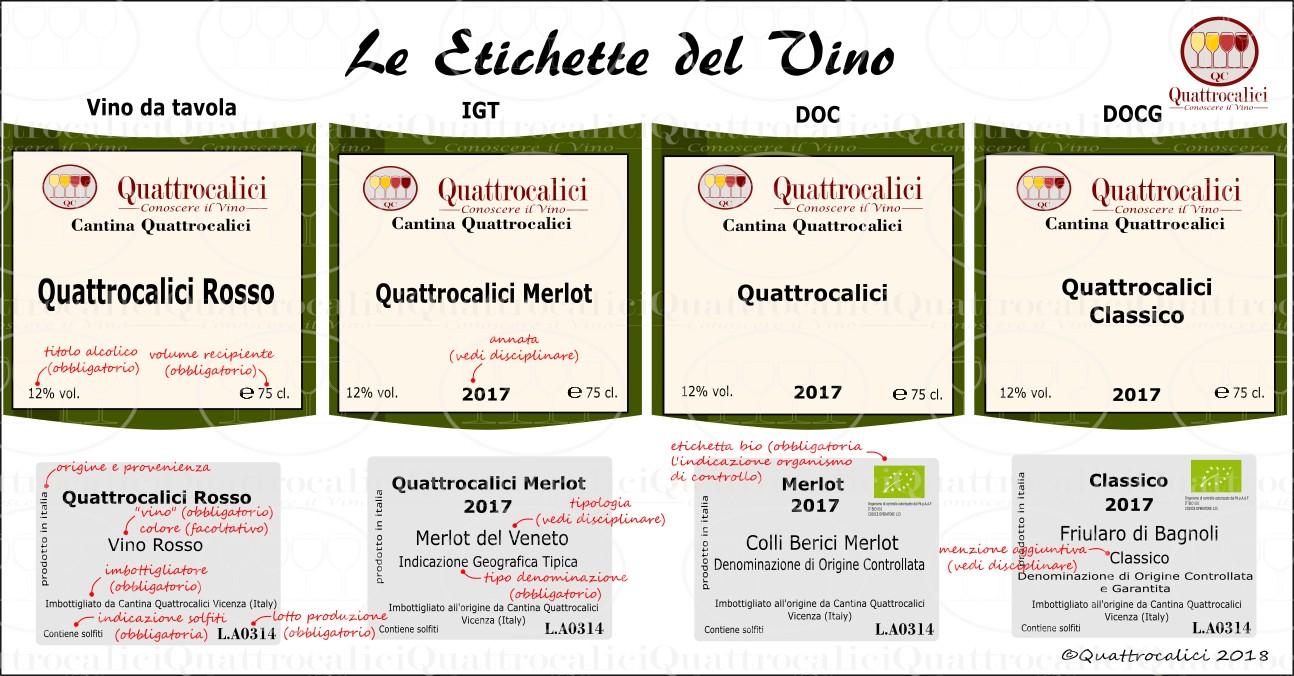 Le etichette del vino