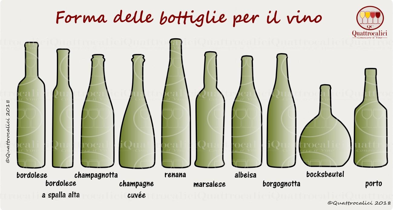 forma bottiglie vino