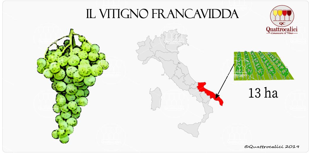 vitigno francavidda